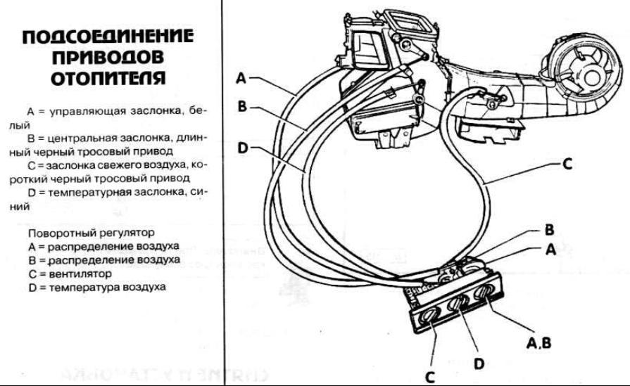 Схема печка на audi 80