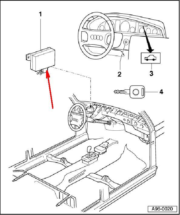 audi можно ли заменить антенну иммобилайзера