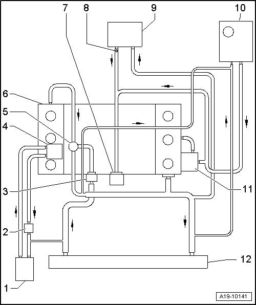 бачок системы охлаждения с
