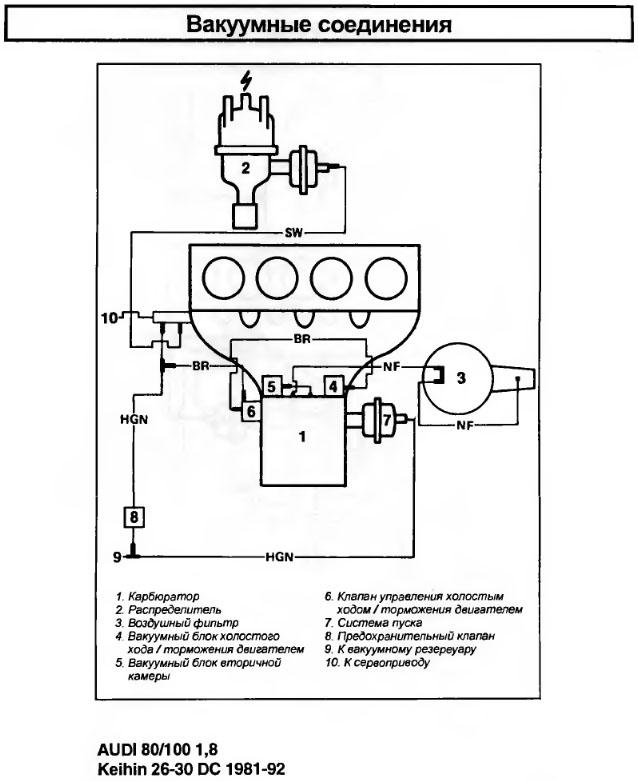 Ауди 80 1988 год схема подключения карбюратора двигатель sf.