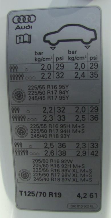 давление в шинах audi a6 c7