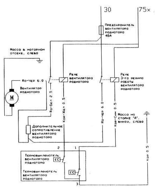 Схема вентиляторов